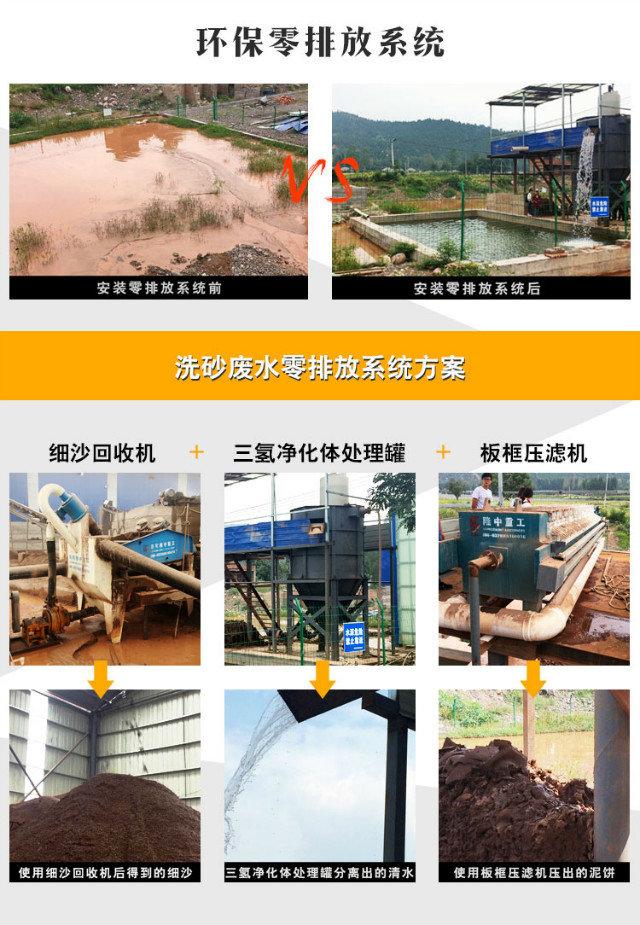砂厂xi砂后wu泥和沙子处li设备:xi沙回收机